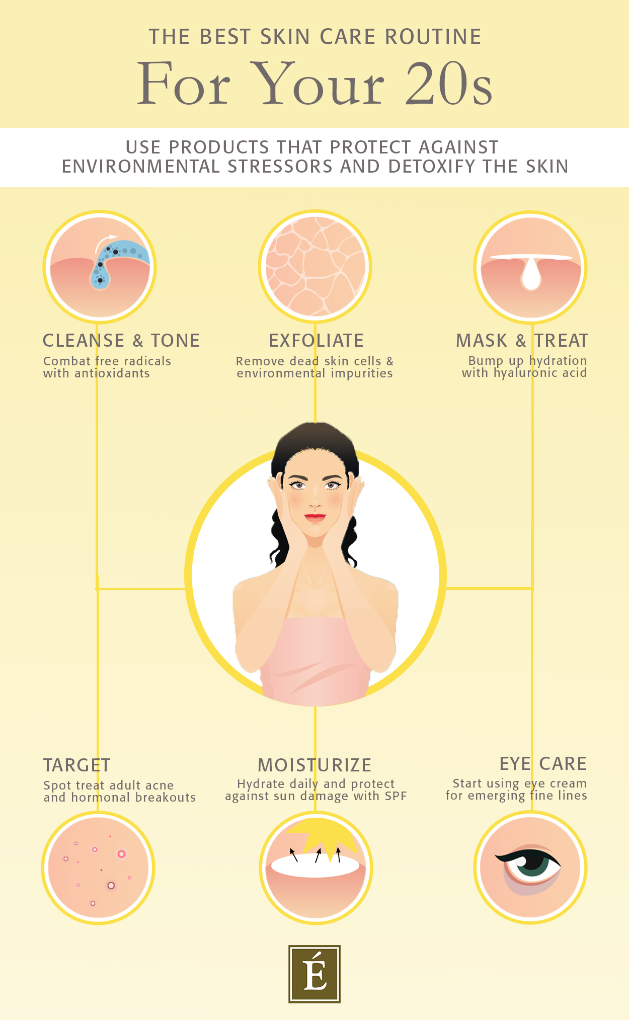Treating Aging Skin - Great  Preserving Your Youthful Skin eminence-orgnaics-skin-care-routine-20s-infographic-v2